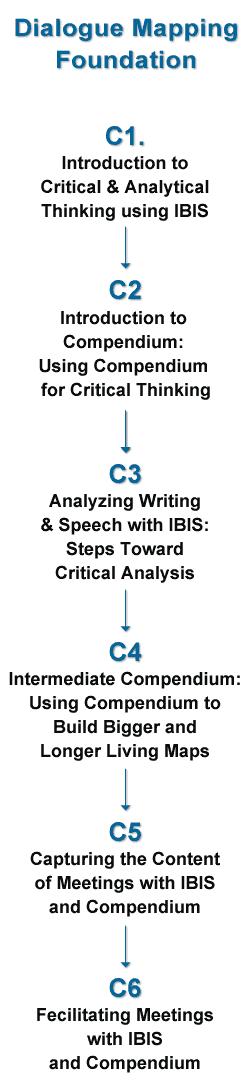 essay topics relationship customer